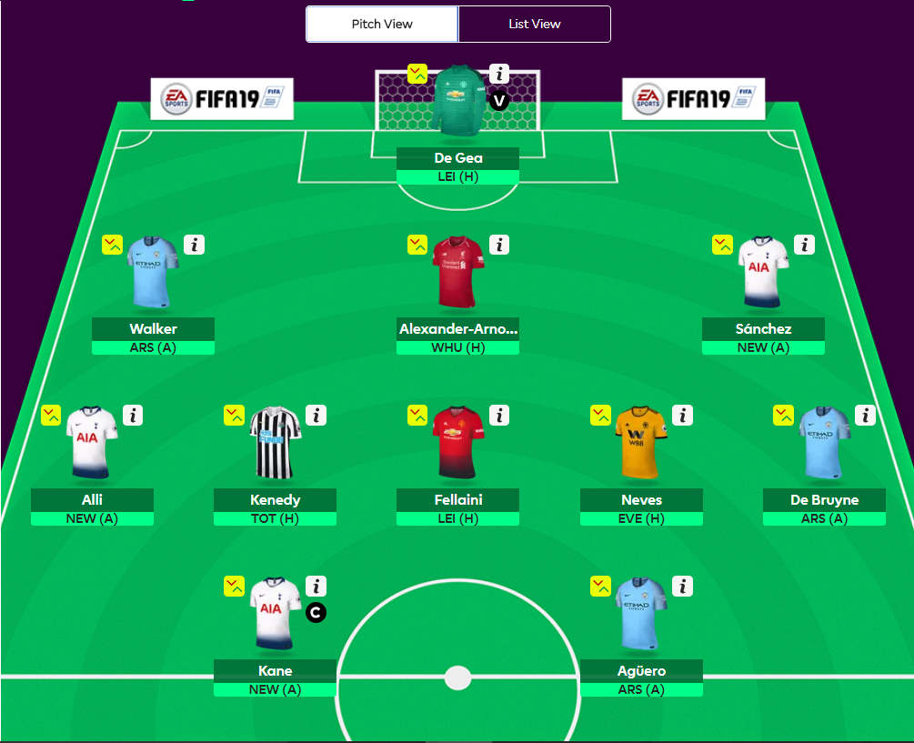 My Fantasy Football Failings 2018-19