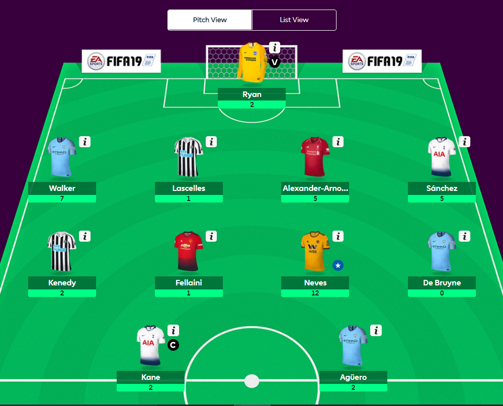 My Fantasy Football Failings 2018-19 Matchday 1